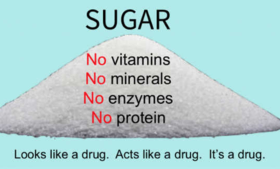 Why Is Sugar Bad For You & what is the Best alternative?